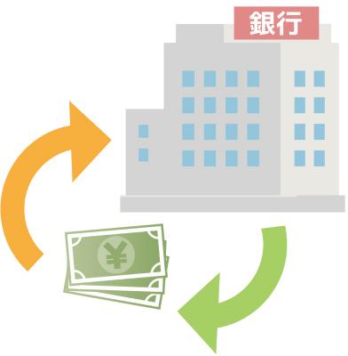 積立貯金の利息