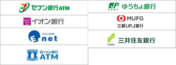ソニー銀行 提携ATM