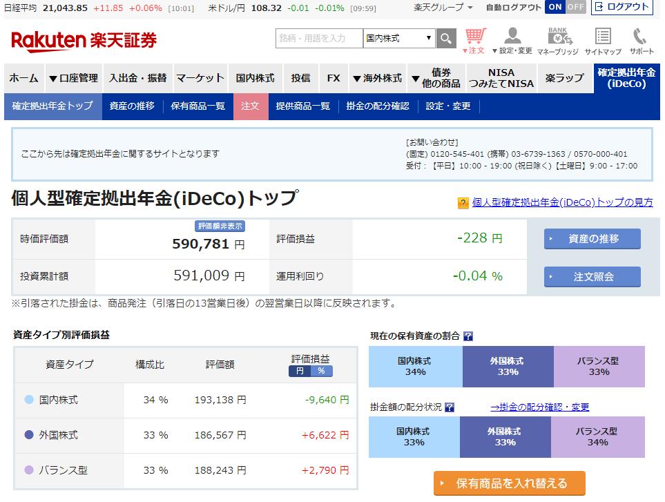 楽天証券 管理画面