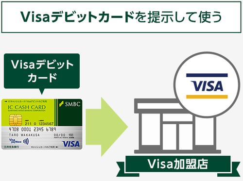 SMBCデビットカード