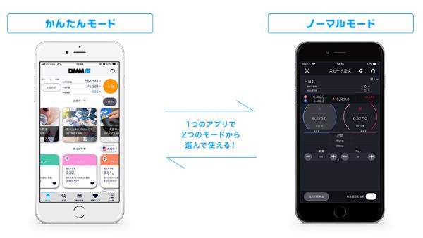 DMM 株 スマホアプリ