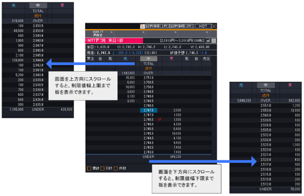 DMM株 フル板サービス