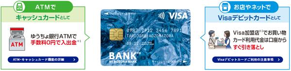 あおぞら銀行 デビットカード